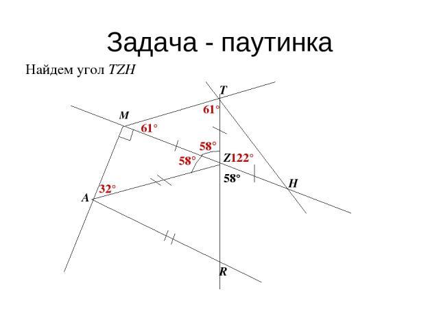 Задача - паутинка Найдем угол ТZН 122°