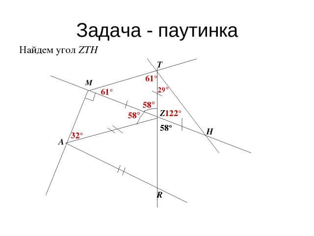 Задача - паутинка Найдем угол ZTH 29°