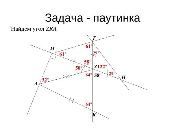 Задача - паутинка Найдем угол ZRA 64°