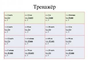 Тренажёр v= 2 км/ч t= 6 ч s- ? s= 12 км v= 3 км/ч t- ? s= 2 м t= 2 мин v- ? v= 1