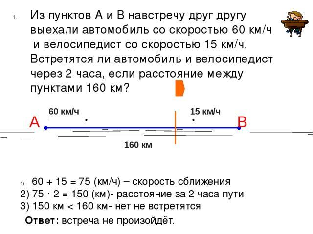 Из пунктов А и В навстречу друг другу выехали автомобиль со скоростью 60 км/ч и велосипедист со скоростью 15 км/ч. Встретятся ли автомобиль и велосипедист через 2 часа, если расстояние между пунктами 160 км? 60 + 15 = 75 (км/ч) – скорость сближения …