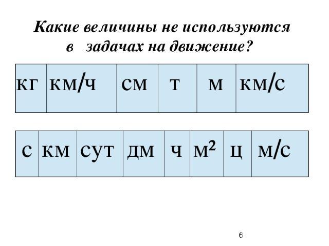 Какие величины не используются в задачах на движение? кг км/ч см т м км/с с км сут м² ц ч дм м/с