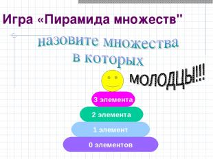"Игра «Пирамида множеств"" 0 элементов 1 элемент 2 элемента 3 элемента"