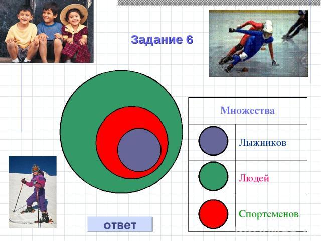 Задание 6 ответ Множества Лыжников Людей Спортсменов