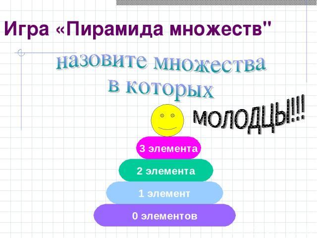 Игра «Пирамида множеств