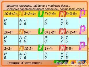 Станция «Считалкино» решите примеры, найдите в таблице буквы, которые соответств