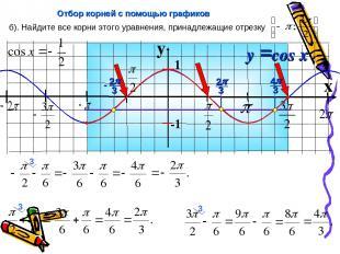 y x 1 -1 б). Найдите все корни этого уравнения, принадлежащие отрезку Отбор корн