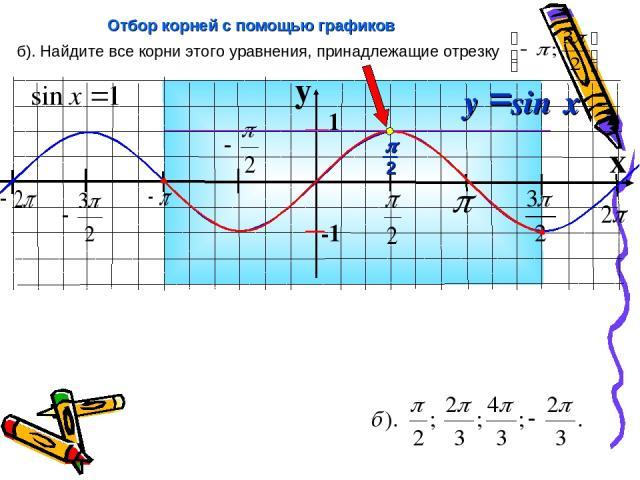 y x 1 -1 б). Найдите все корни этого уравнения, принадлежащие отрезку Отбор корней с помощью графиков