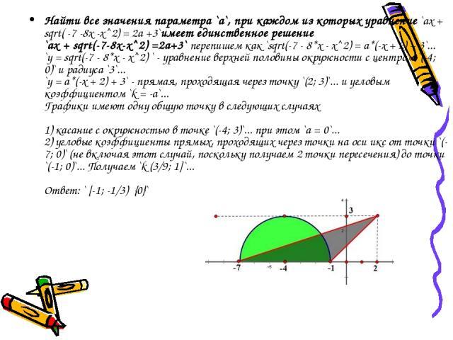 Найти все значения параметра `a`, при каждом из которых уравнение`ax + sqrt( -7 -8x -x^2) = 2a +3`имеет единственное решение `ax + sqrt(-7-8x-x^2) =2a+3`перепишем как `sqrt(-7 - 8*x - x^2) = a*(-x + 2) + 3`... `y = sqrt(-7 - 8*x - x^2) ` - уравне…