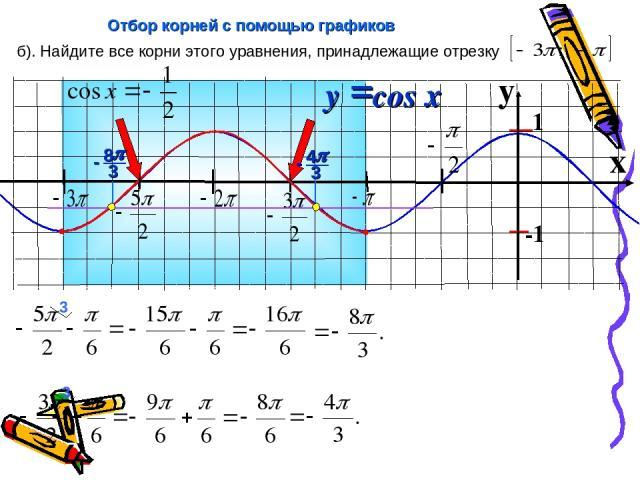 x б). Найдите все корни этого уравнения, принадлежащие отрезку Отбор корней с помощью графиков
