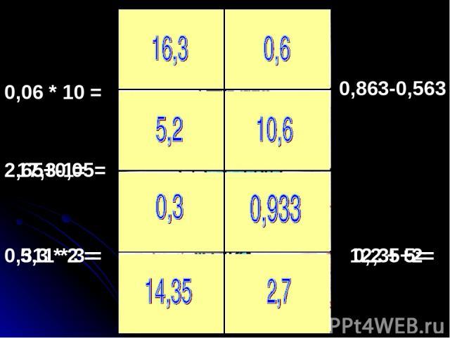 17,3-1= 2,65+0,05= 5,3 * 2 = 0,06 * 10 = 0,863-0,563 0,2 + 5= 12,35+2= 0,311 * 3 =