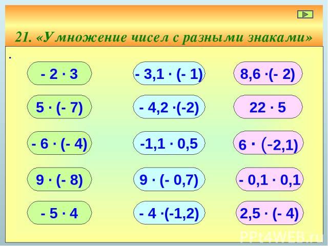 21. «Умножение чисел с разными знаками» ∙