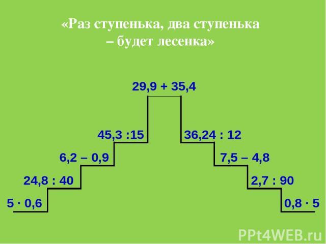 . 5 ∙ 0,6 24,8 : 40 6,2 – 0,9 45,3 :15 0,8 ∙ 5 2,7 : 90 7,5 – 4,8 36,24 : 12 29,9 + 35,4 «Раз ступенька, два ступенька – будет лесенка»