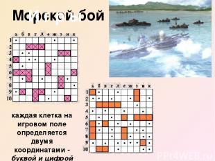 Шахматы Положение фигуры на шахматной доске определяется буквой и цифрой
