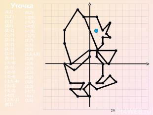 (9;2) (-6;-1) (-1;-1) (1;8) (2;6) (3;8) (4;5) (6;4) (5;3) (7;1) (7;2) (8;2) (8;-