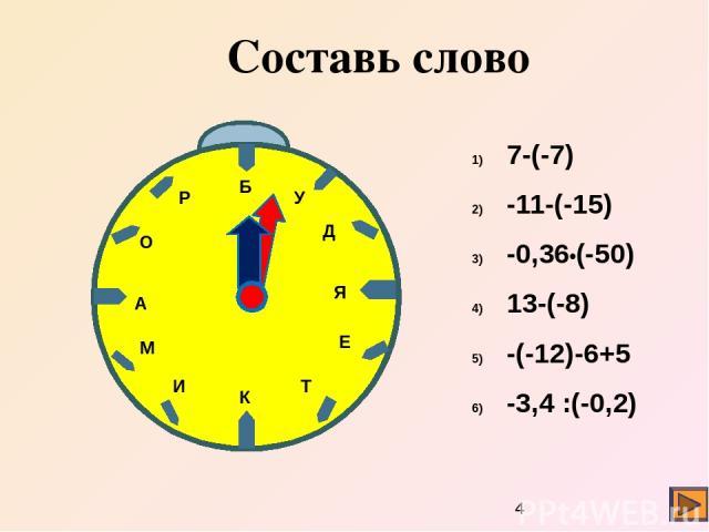 Д Е И О А К Р М Б У Я Т Составь слово 7-(-7) -11-(-15) -0,36•(-50) 13-(-8) -(-12)-6+5 -3,4 :(-0,2)