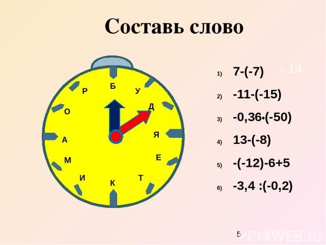 Д Е И О А К Р М Б У Я Т Составь слово 7-(-7) -11-(-15) -0,36•(-50) 13-(-8) -(-12)-6+5 -3,4 :(-0,2) = 4 = 14