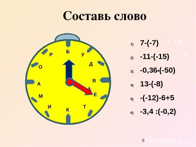 Д Е И О А К Р М Б У Я Т Составь слово 7-(-7) -11-(-15) -0,36•(-50) 13-(-8) -(-12)-6+5 -3,4 :(-0,2) =18 = 14 = 4