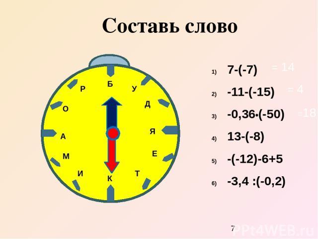 Д Е И О А К Р М Б У Я Т Составь слово 7-(-7) -11-(-15) -0,36•(-50) 13-(-8) -(-12)-6+5 -3,4 :(-0,2) =21 = 14 = 4 =18