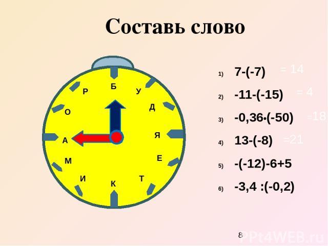 Д Е И О А К Р М Б У Я Т Составь слово 7-(-7) -11-(-15) -0,36•(-50) 13-(-8) -(-12)-6+5 -3,4 :(-0,2) =11 =18 = 14 = 4 =21