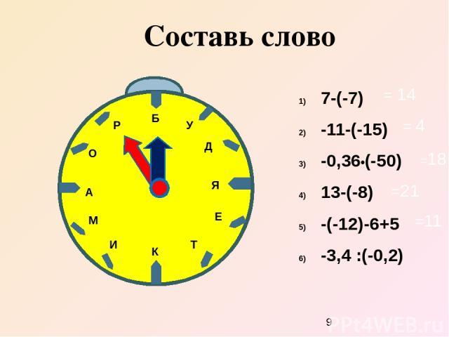 Д Е И О А К Р М Б У Я Т 7-(-7) -11-(-15) -0,36•(-50) 13-(-8) -(-12)-6+5 -3,4 :(-0,2) Декарт =17 Составь слово = 14 =11 =21 =18 = 4