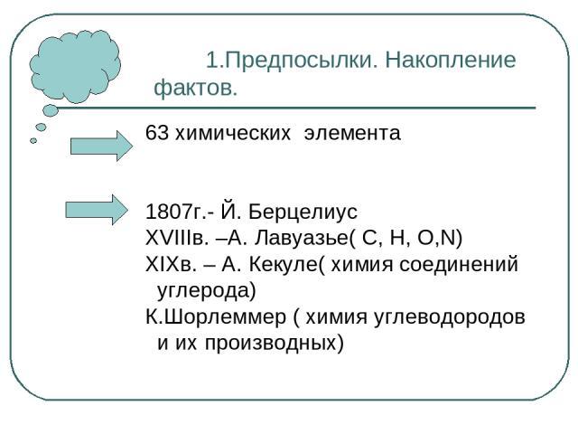 1.Предпосылки. Накопление фактов. 63 химических элемента 1807г.- Й. Берцелиус XVIIIв. –А. Лавуазье( С, Н, О,N) XIXв. – А. Кекуле( химия соединений углерода) К.Шорлеммер ( химия углеводородов и их производных)