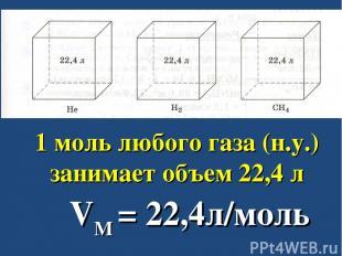 1 моль любого газа (н.у.) занимает объем 22,4 л VM = 22,4л/моль
