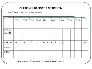 ОЦЕНОЧНЫЙ ЛИСТ 1 ЧЕТВЕРТЬ РУССКИЙ ЯЗЫК ___класс 11___ФАМИЛИЯ, ИМЯ_______________