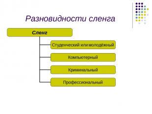 Разновидности сленга