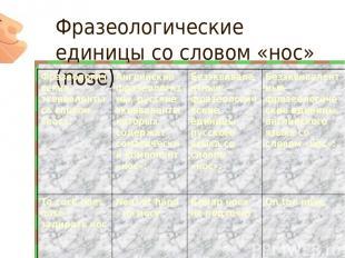 Фразеологические единицы со словом «нос» (nose) Фразеологические эквиваленты со