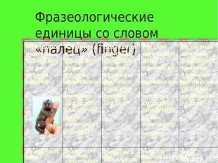 Фразеологические единицы со словом «палец» (finger) Фразеологические эквиваленты