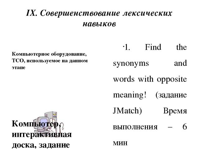 Компьютерное оборудование, ТСО, используемое на данном этапе Компьютер, интерактивная доска, задание JMatch, презентация «Олимпийские игры»- кадры №3 -6 (см. Приложение№1 кадры №3-6; Приложение №5, №6) IX. Совершенствование лексических навыков 1. Fi…
