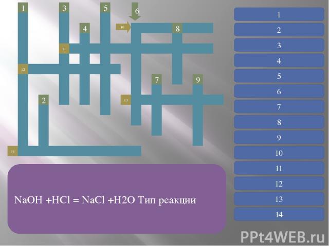 Реакции, протекающие с выделением теплоты 1 12 14 3 5 4 2 10 13 7 9 8 11 1 Простые вещества, образованные одним химическим элементом, а явление их существования называют… 3 Биологически активные катализаторы 4 Распад вещества на ионы 5 CH4 +2O2 =CO2…