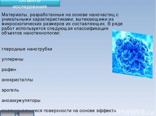 Материалы, разработанные на основе наночастиц с уникальными характеристиками, вы