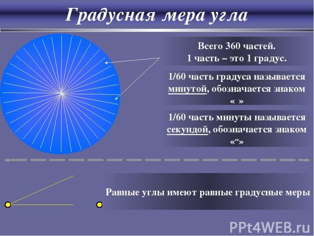 Градусная мера угла Всего 360 частей. 1 часть – это 1 градус. 1/60 часть градуса называется минутой, обозначается знаком «′» 1/60 часть минуты называется секундой, обозначается знаком «″» Равные углы имеют равные градусные меры
