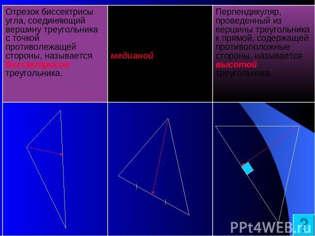 Три отрезка треугольника. Отрезок биссектрисы угла, соединяющий вершину треугольника с точкой противолежащей стороны, называется биссектрисой треугольника. Отрезок, соединяющий вершину треугольника с серединой противолежащей стороны, называется меди…