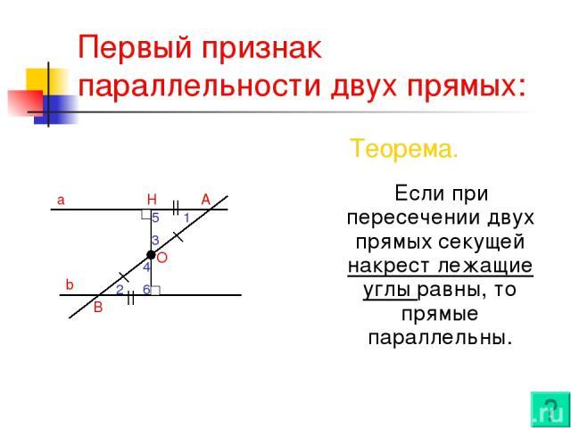 Первый признак параллельности двух прямых: Если при пересечении двух прямых секущей накрест лежащие углы равны, то прямые параллельны. Теорема.