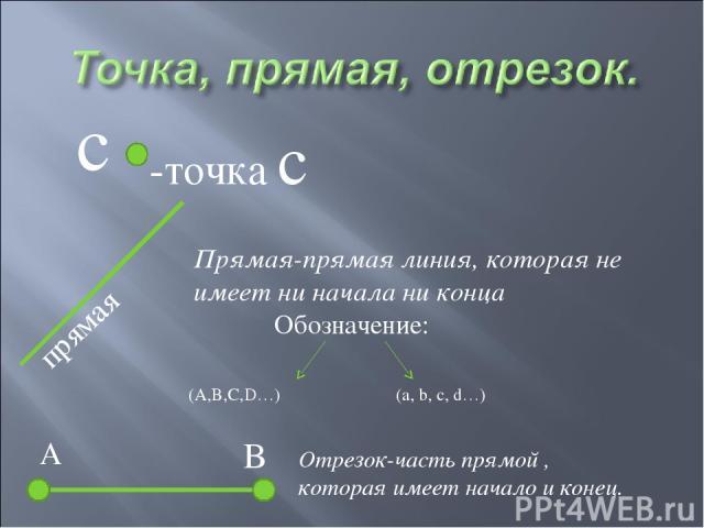 c -точка c прямая Прямая-прямая линия, которая не имеет ни начала ни конца Обозначение: (A,B,C,D…) (a, b, c, d…) Отрезок-часть прямой , которая имеет начало и конец. A B