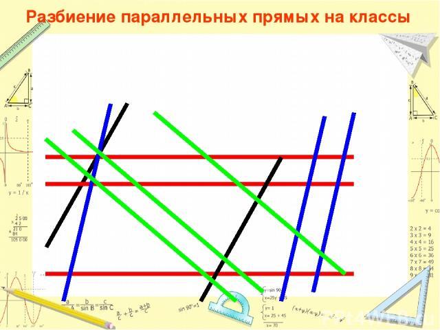 Разбиение параллельных прямых на классы