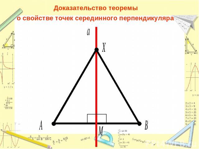 Доказательство теоремы о свойстве точек серединного перпендикуляра