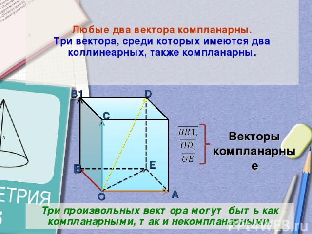 Любые два вектора компланарны. Три вектора, среди которых имеются два коллинеарных, также компланарны. B B1 O C D E A Векторы компланарные Три произвольных вектора могут быть как компланарными, так и некомпланарными.
