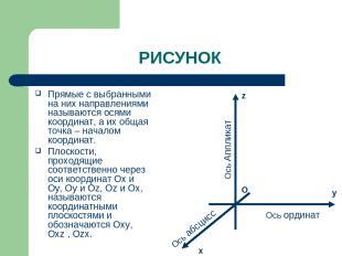 РИСУНОК Прямые с выбранными на них направлениями называются осями координат, а и