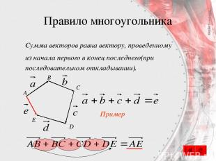 Правило многоугольника Сумма векторов равна вектору, проведенному из начала перв