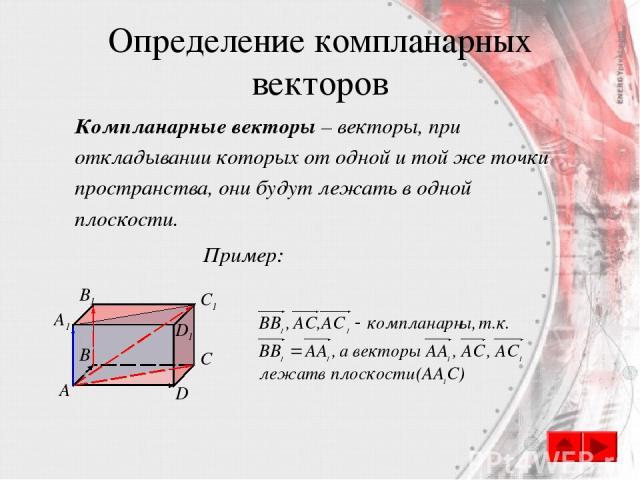 Определение компланарных векторов Компланарные векторы – векторы, при откладывании которых от одной и той же точки пространства, они будут лежать в одной плоскости. Пример: B А C D A1 B1 C1 D1
