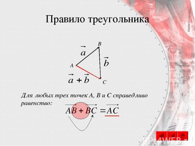 Правило треугольника А B C Для любых трех точек А, В и С справедливо равенство: