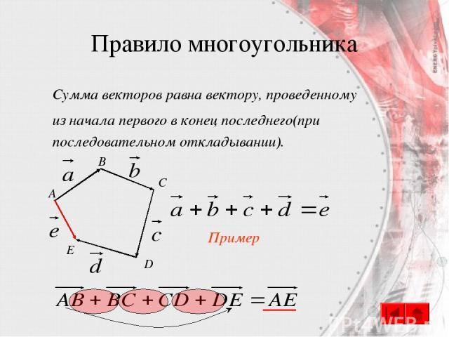 Правило многоугольника Сумма векторов равна вектору, проведенному из начала первого в конец последнего(при последовательном откладывании). B A C D E Пример