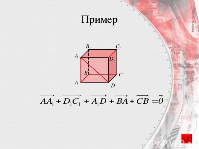 Пример C A B D A1 B1 C1 D1