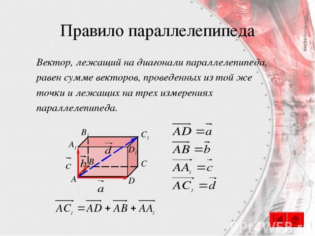 Правило параллелепипеда B А C D A1 B1 C1 D1 Вектор, лежащий на диагонали параллелепипеда, равен сумме векторов, проведенных из той же точки и лежащих на трех измерениях параллелепипеда.