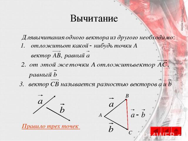 Вычитание B A Правило трех точек C