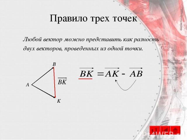Правило трех точек Любой вектор можно представить как разность двух векторов, проведенных из одной точки. А B K